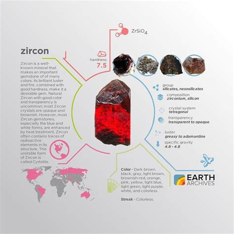 radiometric dating earth rocks that look jpg 736x736