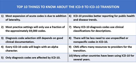 icd9 code adult add png 1699x795