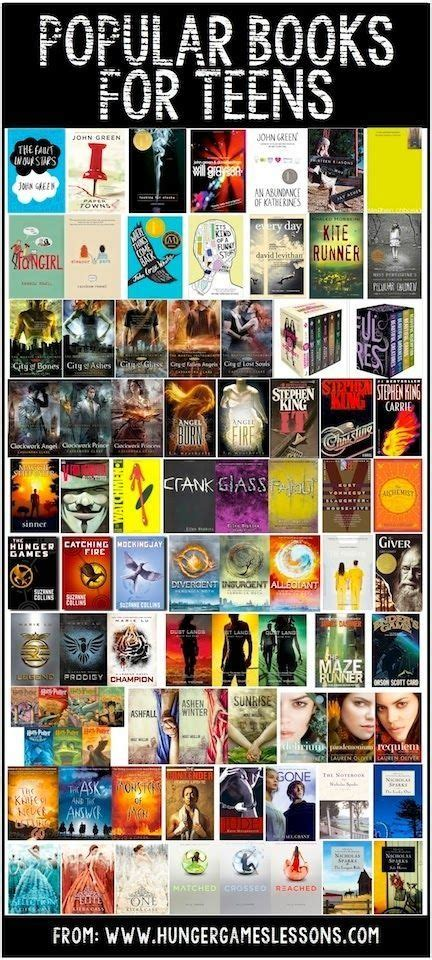 Most exciting upcoming ya books books goodreads jpg 432x960